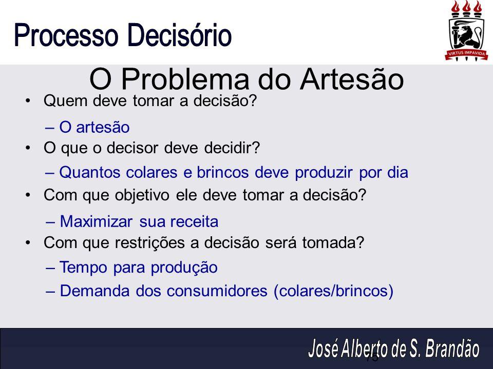 O Problema do Artesão Quem deve tomar a decisão? O que o decisor deve decidir? Com que objetivo ele deve tomar a decisão? Com que restrições a decisão