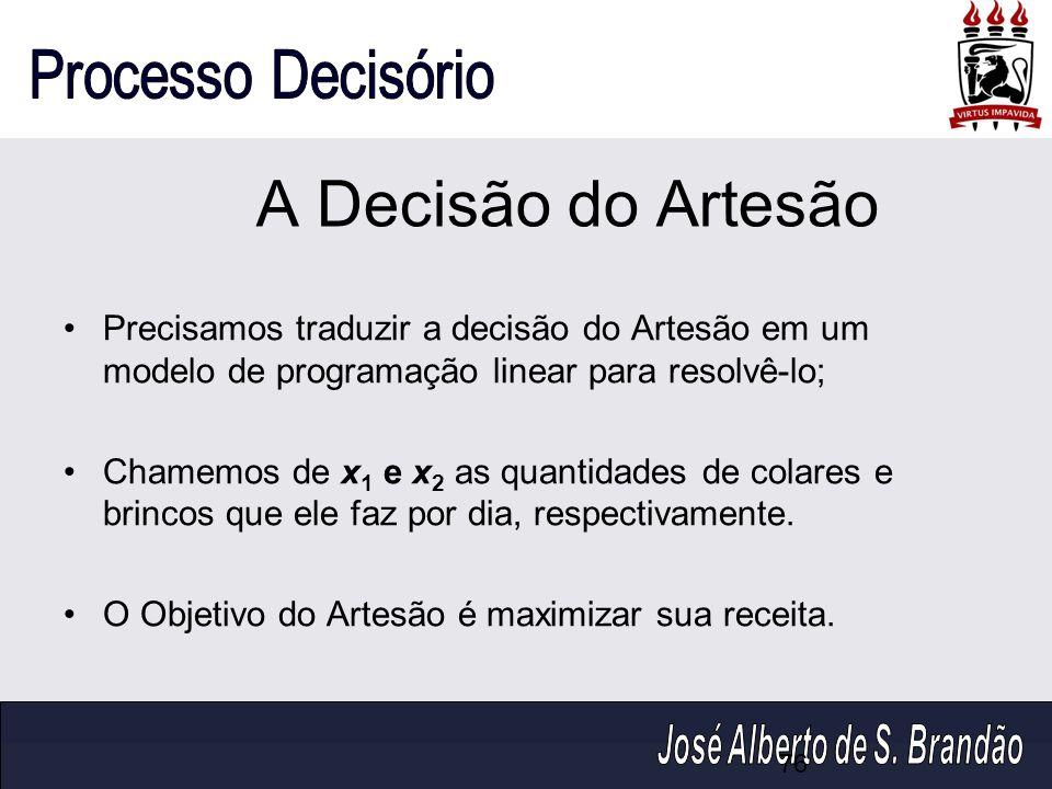 A Decisão do Artesão Precisamos traduzir a decisão do Artesão em um modelo de programação linear para resolvê-lo; Chamemos de x 1 e x 2 as quantidades