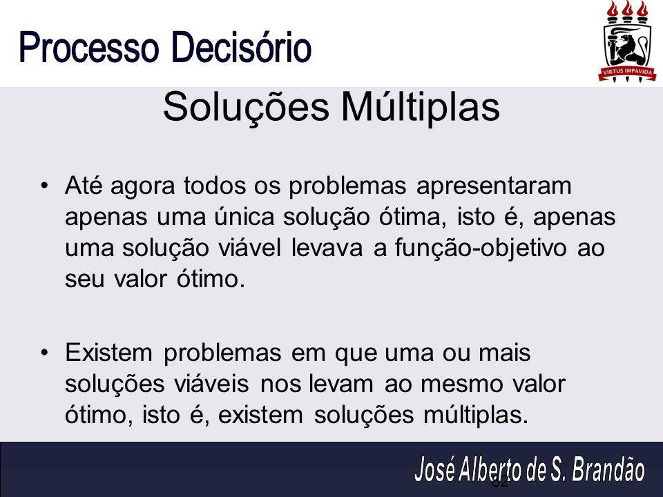Soluções Múltiplas Até agora todos os problemas apresentaram apenas uma única solução ótima, isto é, apenas uma solução viável levava a função-objetiv