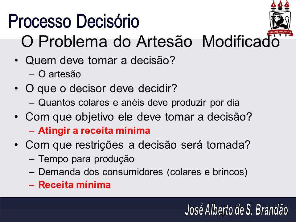 O Problema do Artesão Modificado Quem deve tomar a decisão? –O artesão O que o decisor deve decidir? –Quantos colares e anéis deve produzir por dia Co