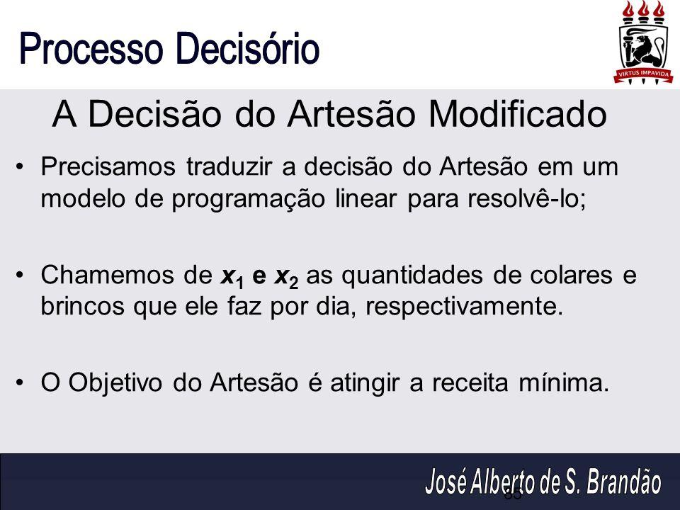 A Decisão do Artesão Modificado Precisamos traduzir a decisão do Artesão em um modelo de programação linear para resolvê-lo; Chamemos de x 1 e x 2 as
