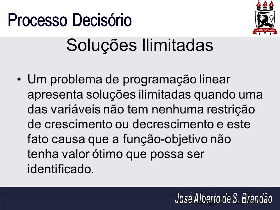 Soluções Ilimitadas Um problema de programação linear apresenta soluções ilimitadas quando uma das variáveis não tem nenhuma restrição de crescimento