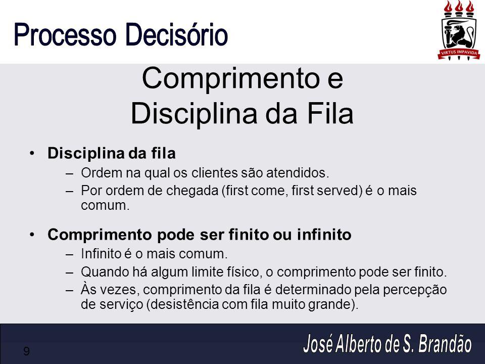 Comprimento e Disciplina da Fila Disciplina da fila –Ordem na qual os clientes são atendidos. –Por ordem de chegada (first come, first served) é o mai