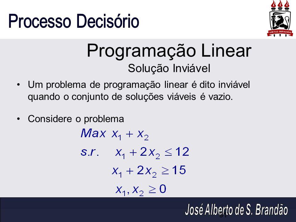 Um problema de programação linear é dito inviável quando o conjunto de soluções viáveis é vazio. Considere o problema Programação Linear Solução Inviá