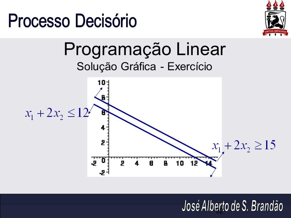 Programação Linear Solução Gráfica - Exercício 92