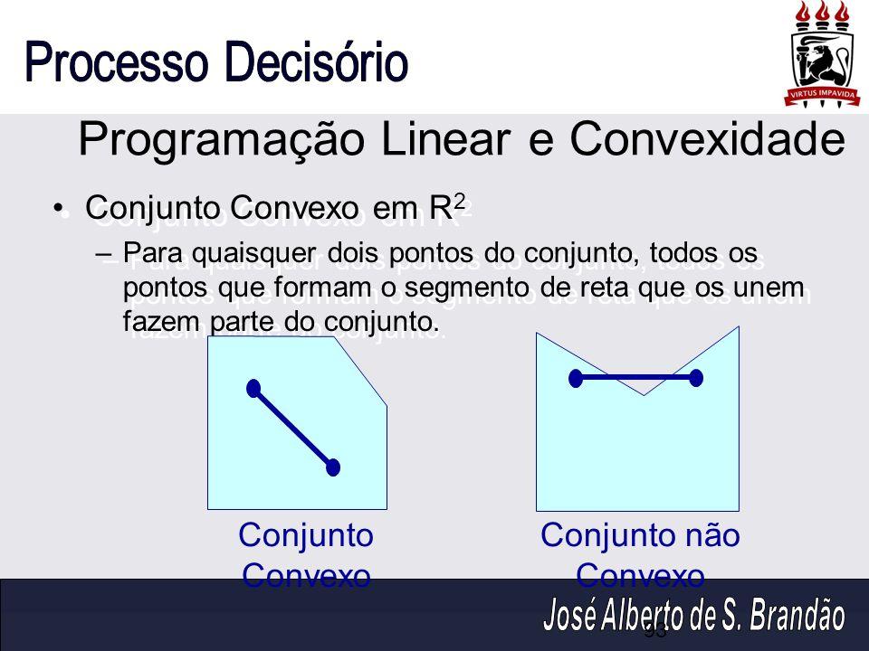 Conjunto Convexo em R 2 –Para quaisquer dois pontos do conjunto, todos os pontos que formam o segmento de reta que os unem fazem parte do conjunto. Co