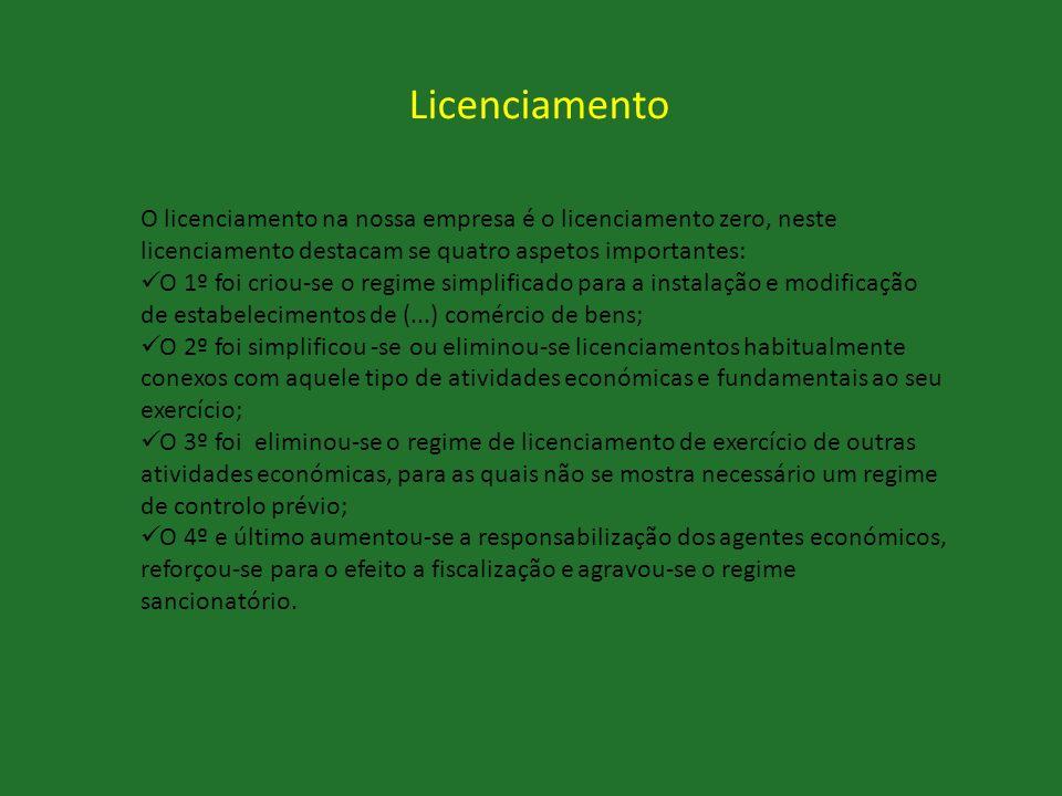 Licenciamento O licenciamento na nossa empresa é o licenciamento zero, neste licenciamento destacam se quatro aspetos importantes: O 1º foi criou-se o
