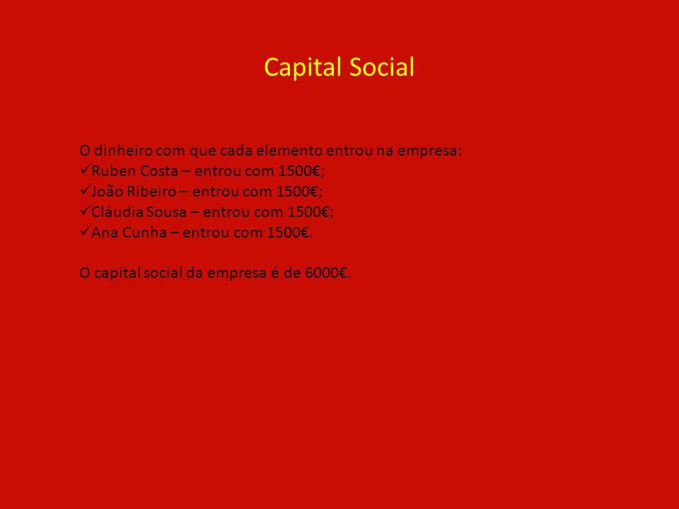 Capital Social O dinheiro com que cada elemento entrou na empresa: Ruben Costa – entrou com 1500; João Ribeiro – entrou com 1500; Cláudia Sousa – entr
