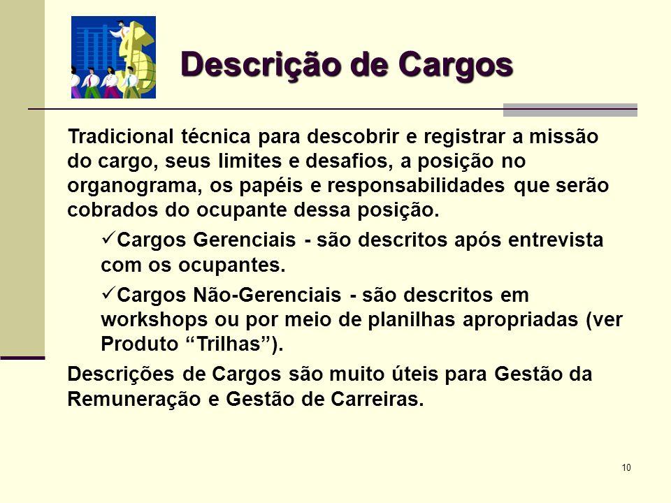 10 Descrição de Cargos Tradicional técnica para descobrir e registrar a missão do cargo, seus limites e desafios, a posição no organograma, os papéis