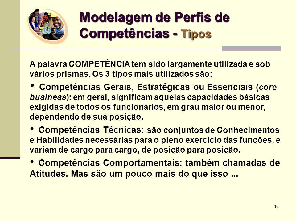 16 Modelagem de Perfis de Competências - Tipos A palavra COMPETÊNCIA tem sido largamente utilizada e sob vários prismas. Os 3 tipos mais utilizados sã
