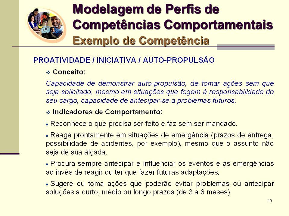 19 Modelagem de Perfis de Competências Comportamentais Exemplo de Competência