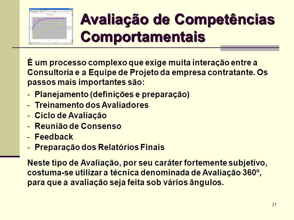21 Avaliação de Competências Comportamentais É um processo complexo que exige muita interação entre a Consultoria e a Equipe de Projeto da empresa con