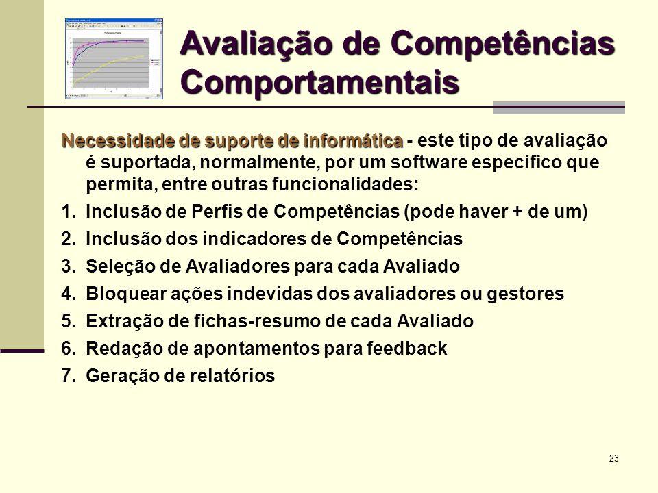 23 Avaliação de Competências Comportamentais Necessidade de suporte de informática Necessidade de suporte de informática - este tipo de avaliação é su