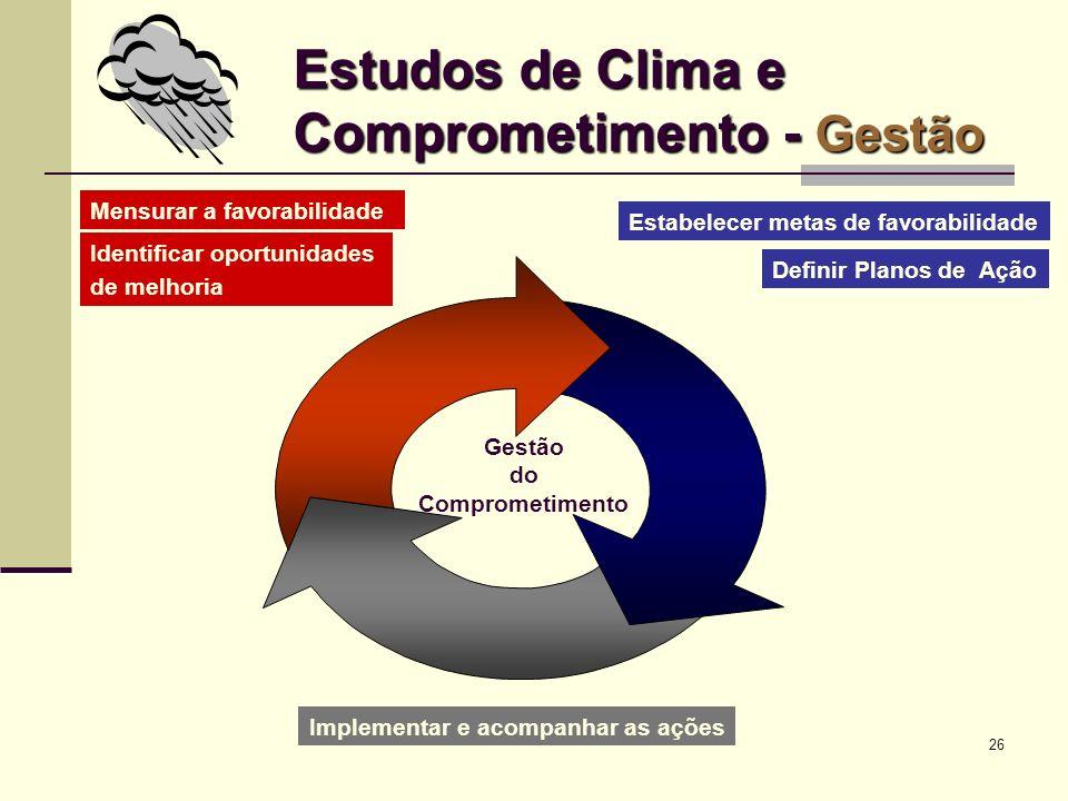 26 Estudos de Clima e Comprometimento - Gestão PARES Estabelecer metas de favorabilidade Implementar e acompanhar as ações Mensurar a favorabilidade G