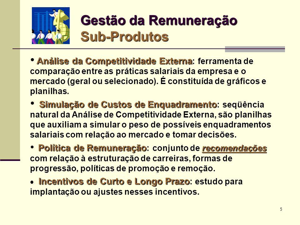 5 Gestão da Remuneração Sub-Produtos Análise da Competitividade Externa Análise da Competitividade Externa : ferramenta de comparação entre as prática
