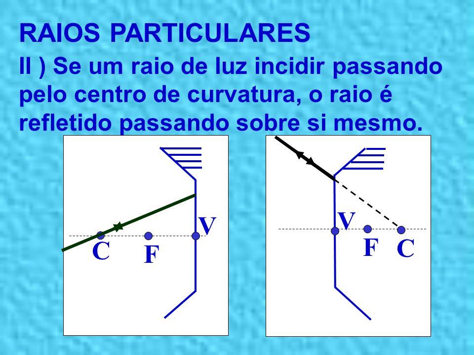 RAIOS PARTICULARES I ) Se um raio de luz incidir paralelamente ao eixo principal, o raio refletido passa pelo foco principal. V F C V F