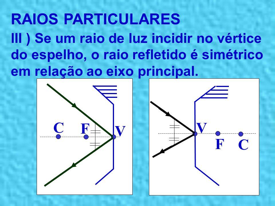 RAIOS PARTICULARES II ) Se um raio de luz incidir passando pelo centro de curvatura, o raio é refletido passando sobre si mesmo. V F C V FC