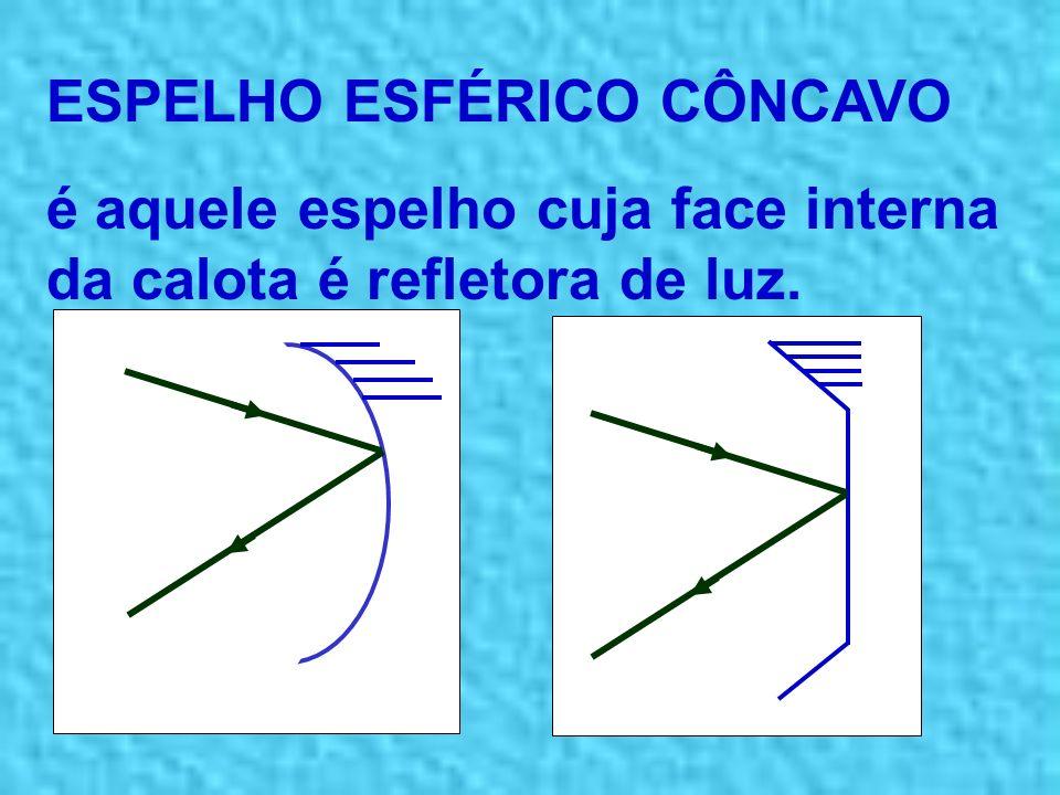 ESPELHOS ESFÉRICOS DEFINIÇÃO Chamamos de Espelho Esférico toda superfície refletora com a forma de uma calota esférica. Temos dois tipos de espelhos e