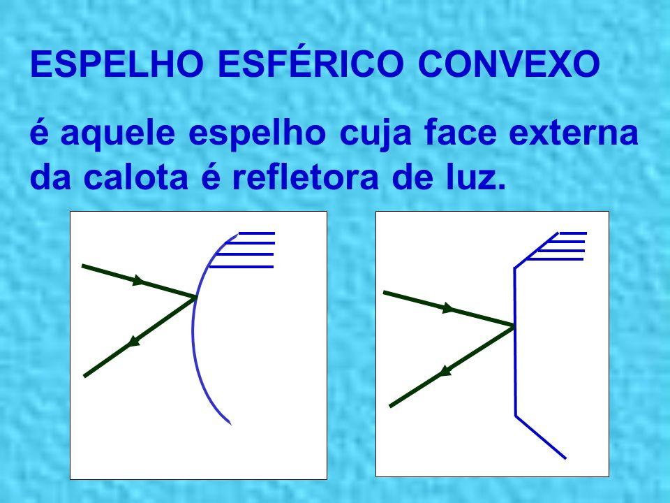 ESPELHO ESFÉRICO CÔNCAVO é aquele espelho cuja face interna da calota é refletora de luz.
