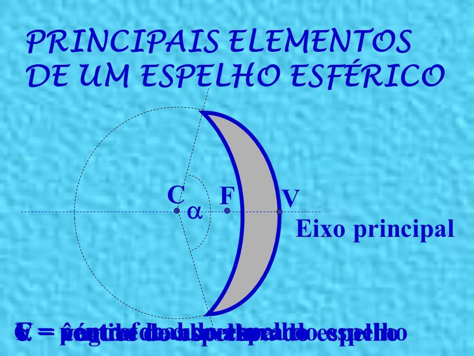 ESPELHO ESFÉRICO CONVEXO é aquele espelho cuja face externa da calota é refletora de luz.