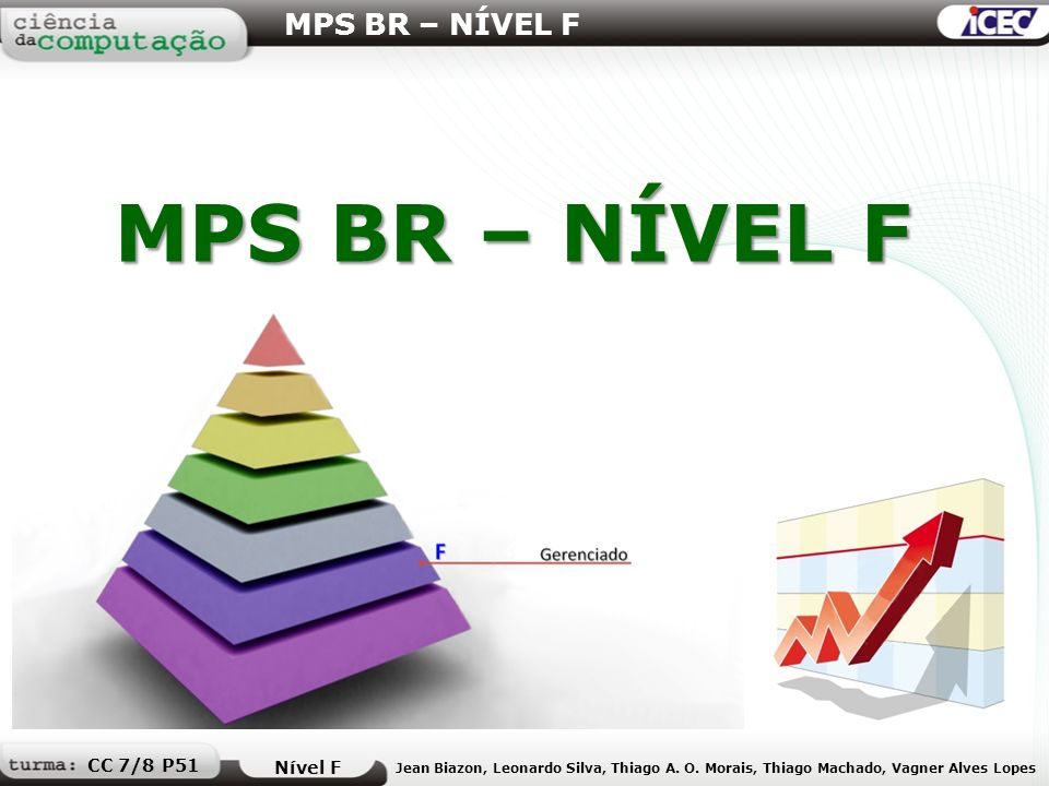 Foco MPS BR – NÍVEL F - AQU Nível F Jean Biazon, Leonardo Silva, Thiago A.
