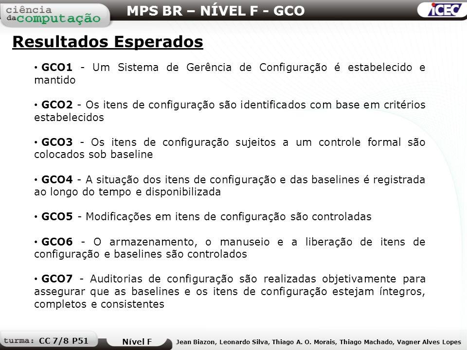 MPS BR – NÍVEL F - GCO Resultados Esperados Nível F Jean Biazon, Leonardo Silva, Thiago A. O. Morais, Thiago Machado, Vagner Alves Lopes CC 7/8 P51 GC