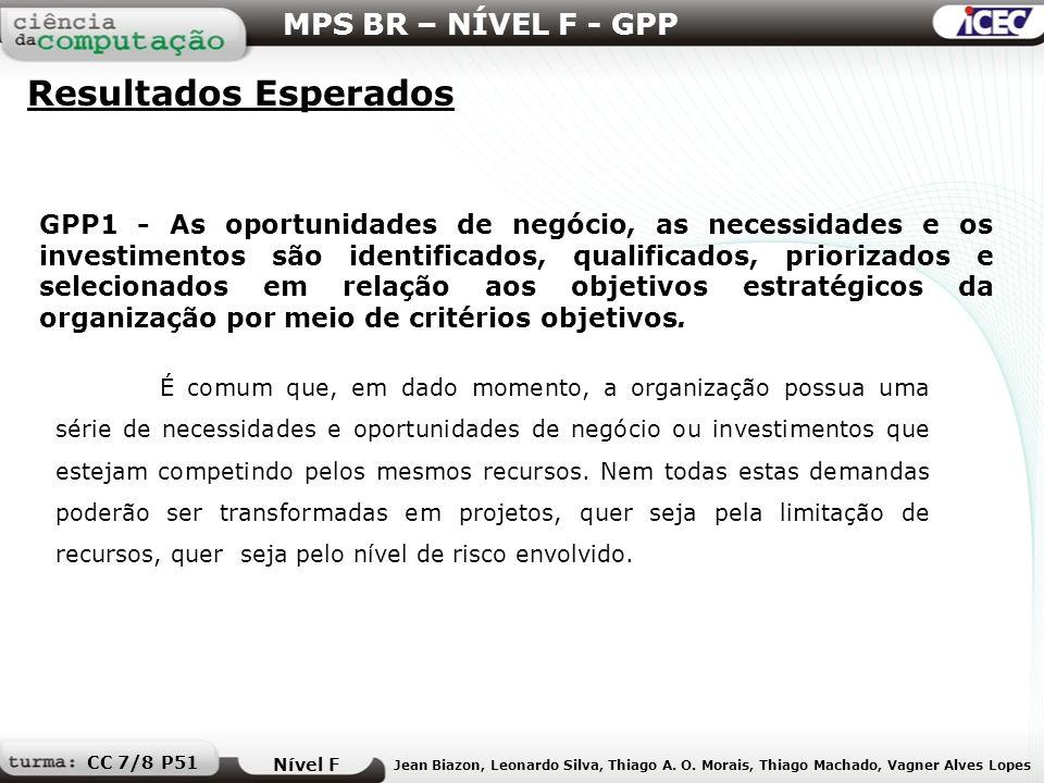 Nível F Jean Biazon, Leonardo Silva, Thiago A. O. Morais, Thiago Machado, Vagner Alves Lopes CC 7/8 P51 GPP1 - As oportunidades de negócio, as necessi