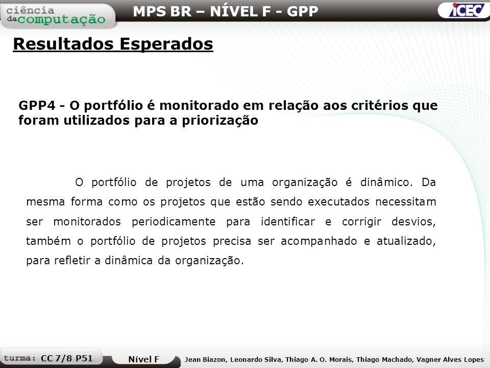 Nível F Jean Biazon, Leonardo Silva, Thiago A. O. Morais, Thiago Machado, Vagner Alves Lopes CC 7/8 P51 GPP4 - O portfólio é monitorado em relação aos