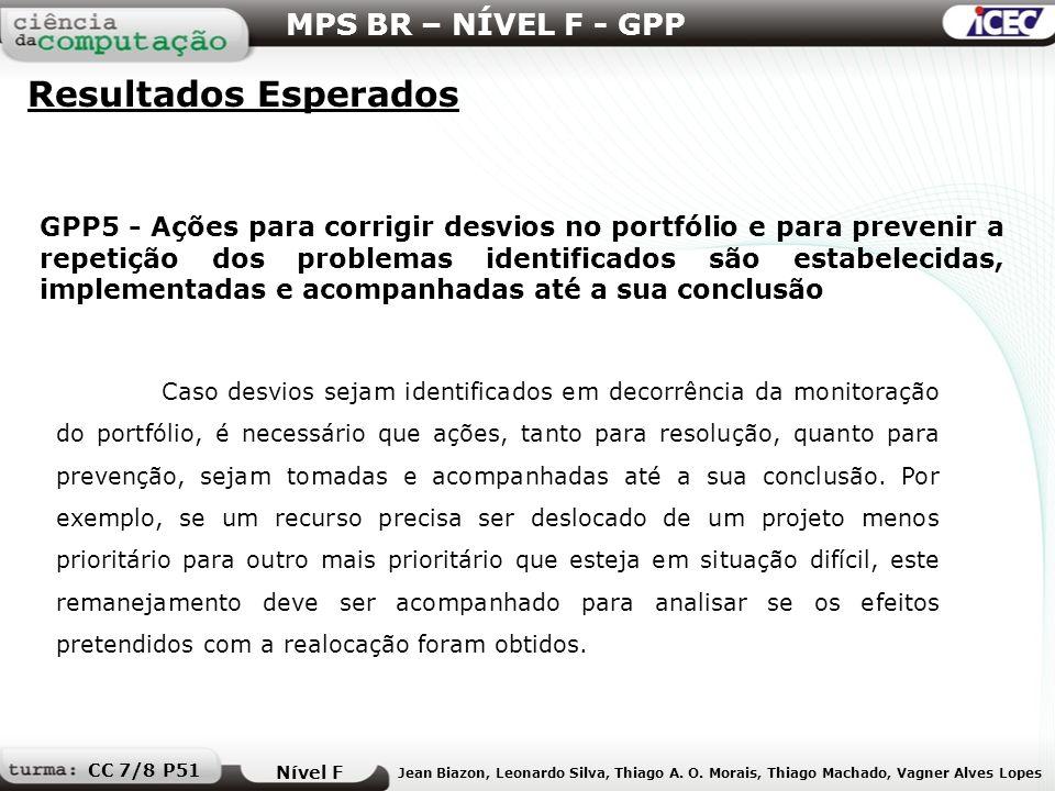 Nível F Jean Biazon, Leonardo Silva, Thiago A. O. Morais, Thiago Machado, Vagner Alves Lopes CC 7/8 P51 GPP5 - Ações para corrigir desvios no portfóli