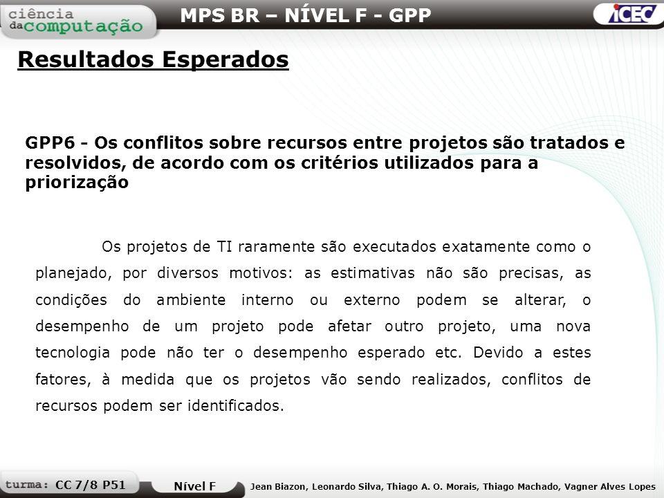 Nível F Jean Biazon, Leonardo Silva, Thiago A. O. Morais, Thiago Machado, Vagner Alves Lopes CC 7/8 P51 GPP6 - Os conflitos sobre recursos entre proje