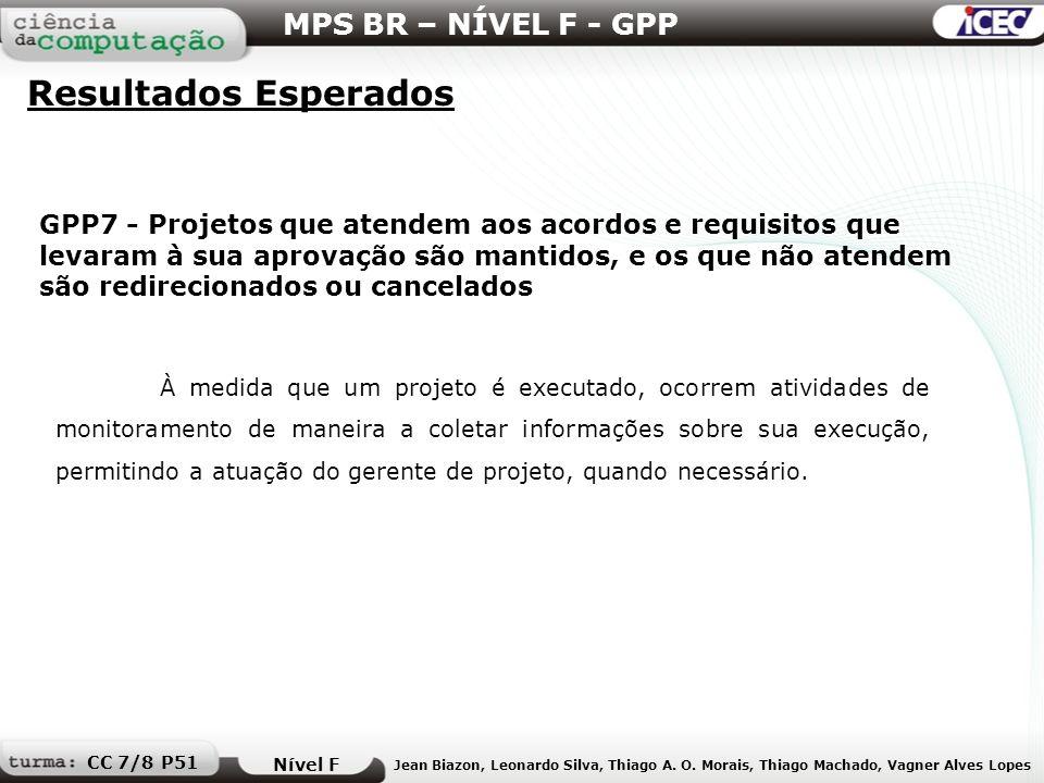 Nível F Jean Biazon, Leonardo Silva, Thiago A. O. Morais, Thiago Machado, Vagner Alves Lopes CC 7/8 P51 GPP7 - Projetos que atendem aos acordos e requ