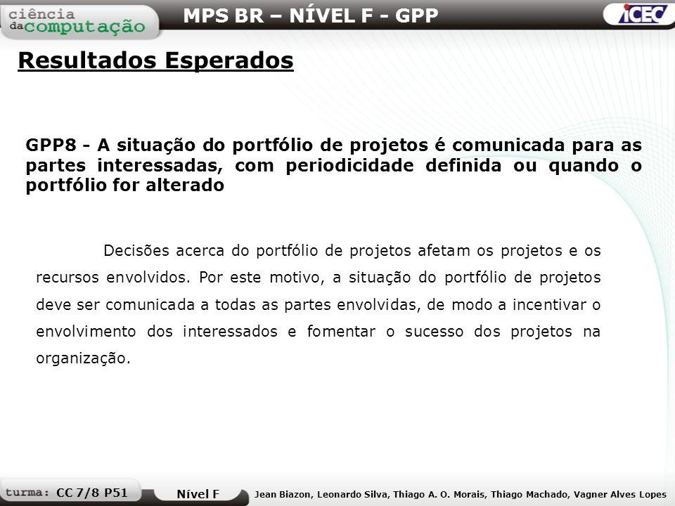 Nível F Jean Biazon, Leonardo Silva, Thiago A. O. Morais, Thiago Machado, Vagner Alves Lopes CC 7/8 P51 GPP8 - A situação do portfólio de projetos é c
