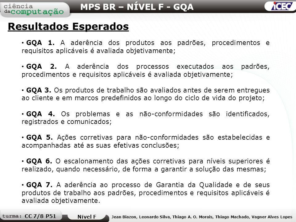 MPS BR – NÍVEL F - GQA Resultados Esperados Nível F Jean Biazon, Leonardo Silva, Thiago A. O. Morais, Thiago Machado, Vagner Alves Lopes CC 7/8 P51 GQ