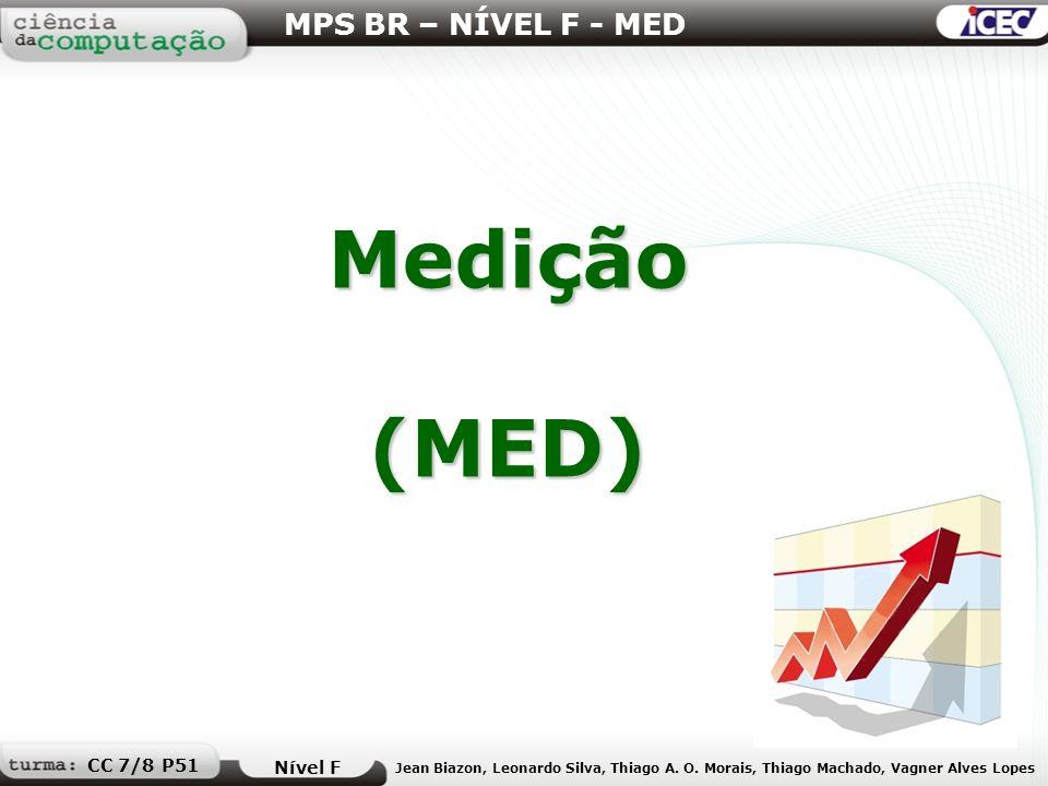 Medição(MED) MPS BR – NÍVEL F - MED Nível F Jean Biazon, Leonardo Silva, Thiago A. O. Morais, Thiago Machado, Vagner Alves Lopes CC 7/8 P51