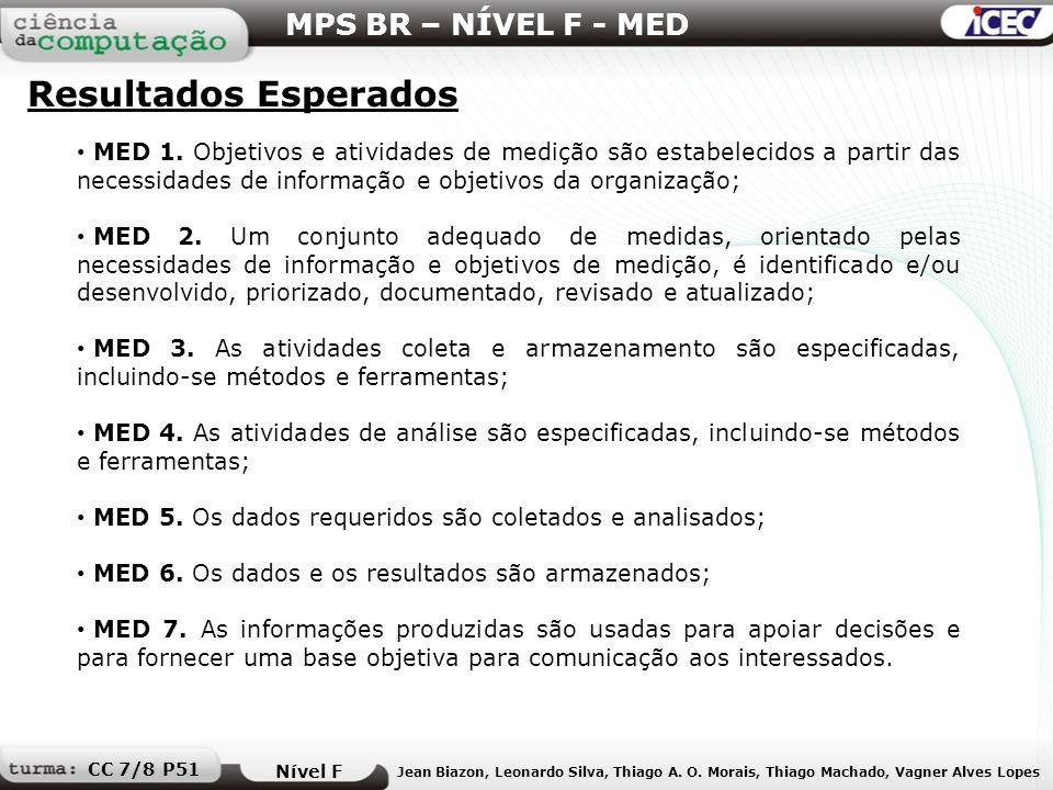 Nível F Jean Biazon, Leonardo Silva, Thiago A. O. Morais, Thiago Machado, Vagner Alves Lopes CC 7/8 P51 MED 1. Objetivos e atividades de medição são e