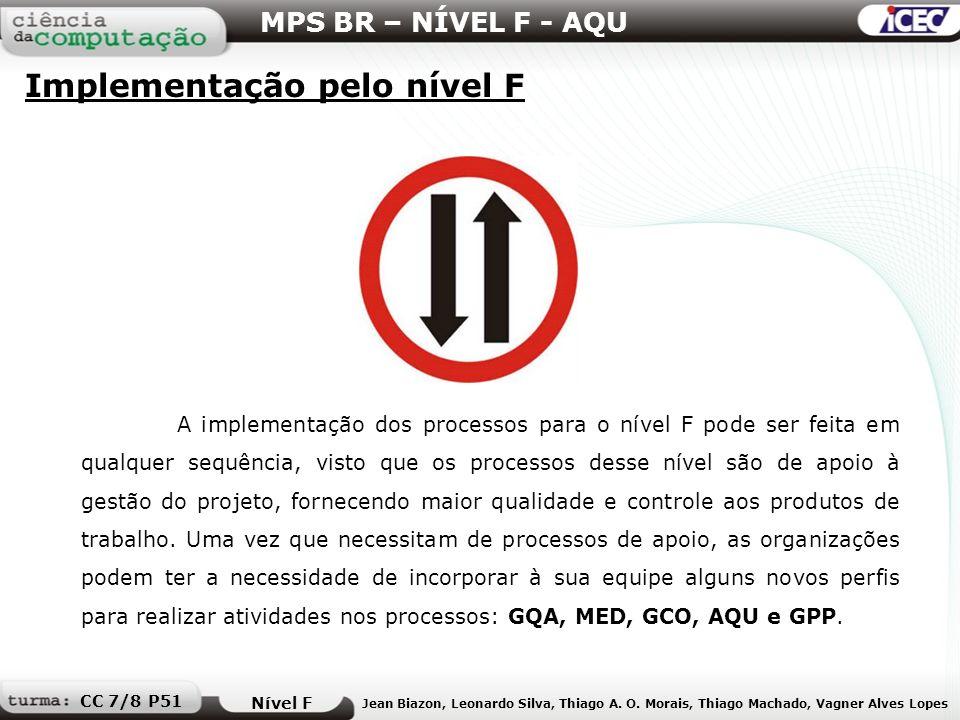 MPS BR – NÍVEL F - AQU Implementação pelo nível F Nível F Jean Biazon, Leonardo Silva, Thiago A. O. Morais, Thiago Machado, Vagner Alves Lopes CC 7/8