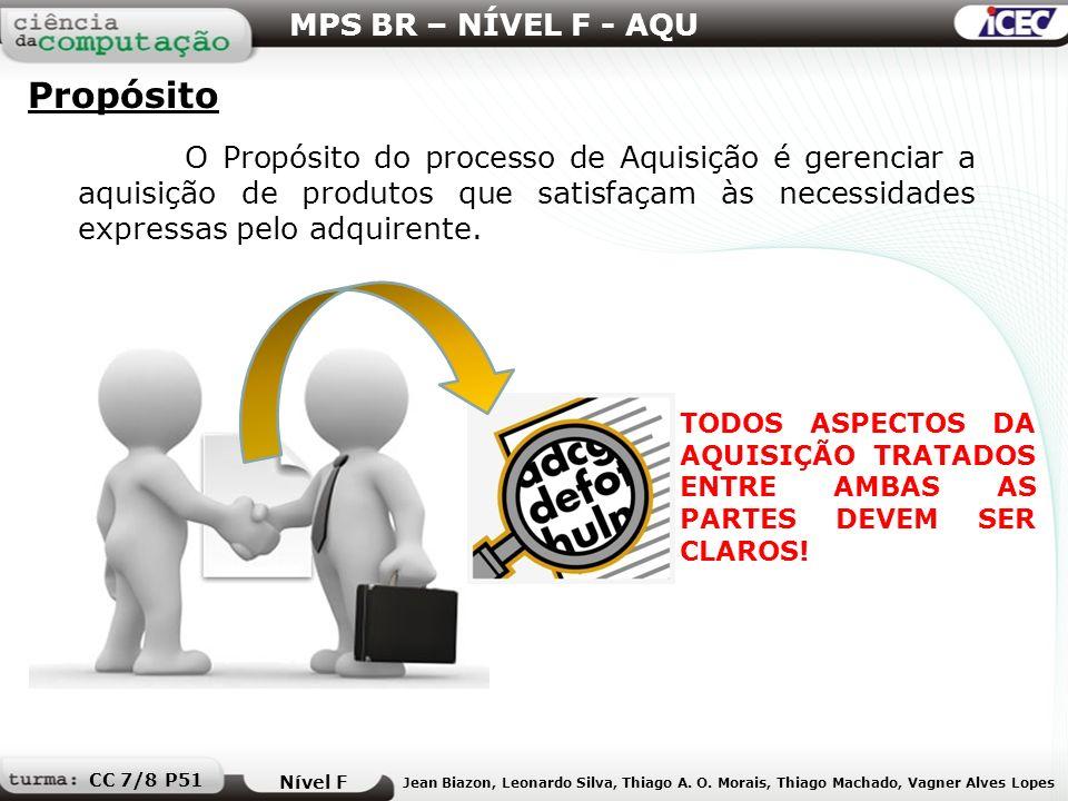 O Propósito do processo de Aquisição é gerenciar a aquisição de produtos que satisfaçam às necessidades expressas pelo adquirente. MPS BR – NÍVEL F -