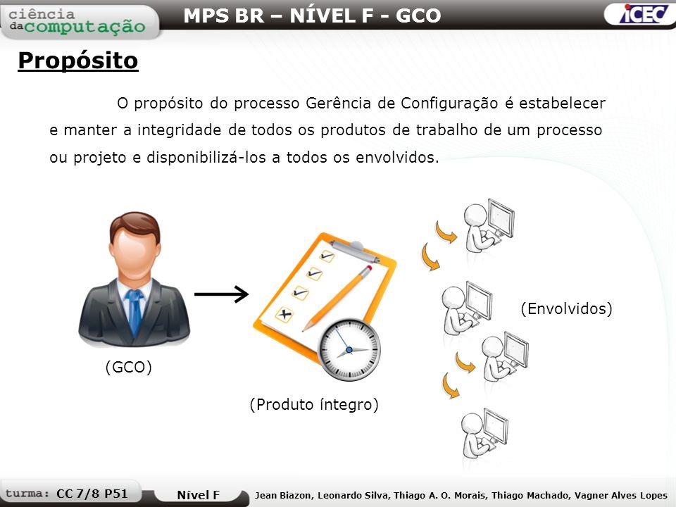 MPS BR – NÍVEL F - GCO Resultados Esperados Nível F Jean Biazon, Leonardo Silva, Thiago A.