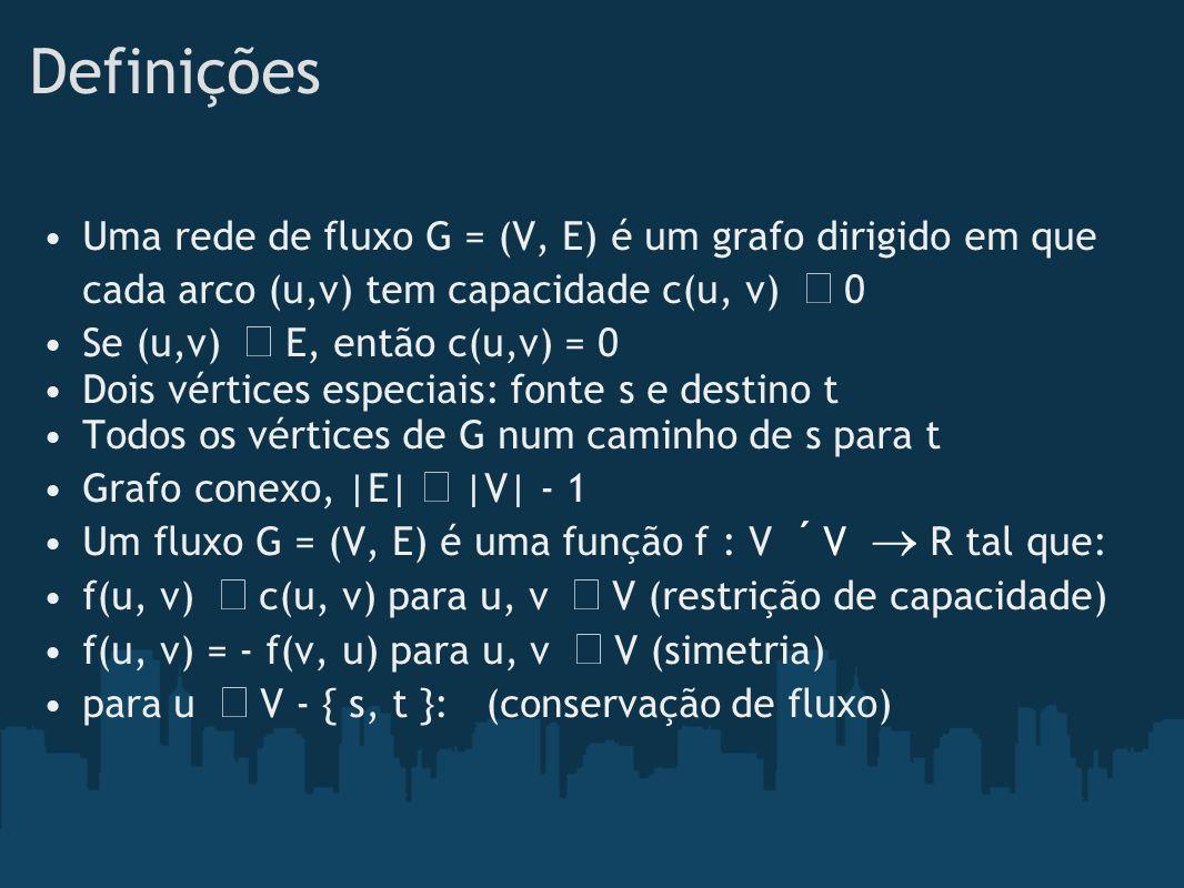 Descrição do algoritmo FORD-FULKERSON(G,s,t) 1 for cada aresta (u,v) <- E[G] 2 do f[u,v] <- 0 3 f[v,u] <- 0 4 while existir um caminho p de s até t na rede residual Gf 5 do cf(p) <- min{cf(u,v) : (u,v) está em p} 6 for cada aresta (u,v) em p 7 do f[u,v] <- f[u,v] + cf(p) 8 f[v,u] <- (-f[u,v])