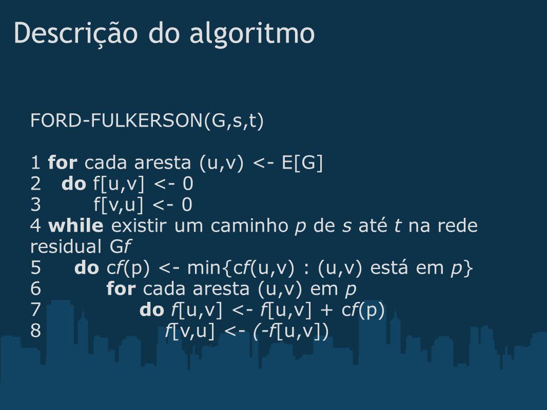 Descrição do algoritmo FORD-FULKERSON(G,s,t) 1 for cada aresta (u,v) <- E[G] 2 do f[u,v] <- 0 3 f[v,u] <- 0 4 while existir um caminho p de s até t na