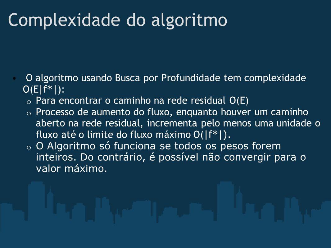 Complexidade do algoritmo O algoritmo usando Busca por Profundidade tem complexidade O(E |f*| ): o Para encontrar o caminho na rede residual O(E) o Pr