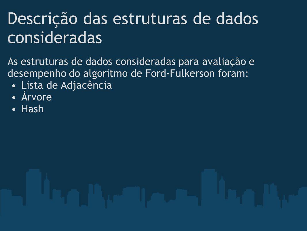 Descrição das estruturas de dados consideradas As estruturas de dados consideradas para avaliação e desempenho do algoritmo de Ford-Fulkerson foram: L