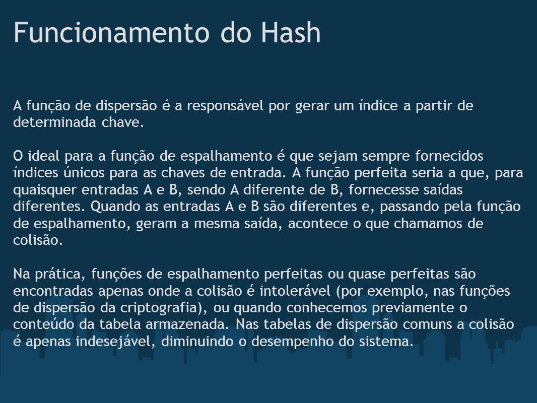 Funcionamento do Hash A função de dispersão é a responsável por gerar um índice a partir de determinada chave. O ideal para a função de espalhamento é