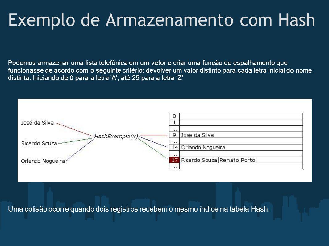 Exemplo de Armazenamento com Hash Podemos armazenar uma lista telefônica em um vetor e criar uma função de espalhamento que funcionasse de acordo com