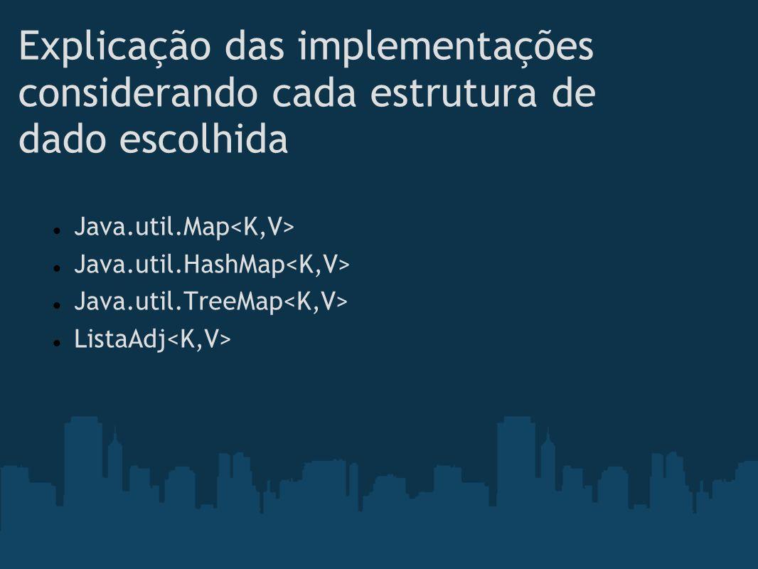 Explicação das implementações considerando cada estrutura de dado escolhida Java.util.Map Java.util.HashMap Java.util.TreeMap ListaAdj