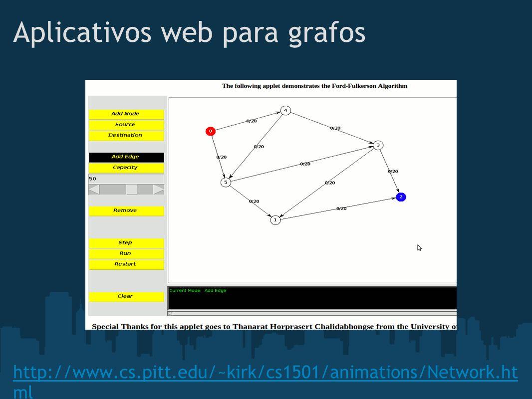 Aplicativos web para grafos http://www.ibiblio.org/links/applets/appindex/graphtheory. html