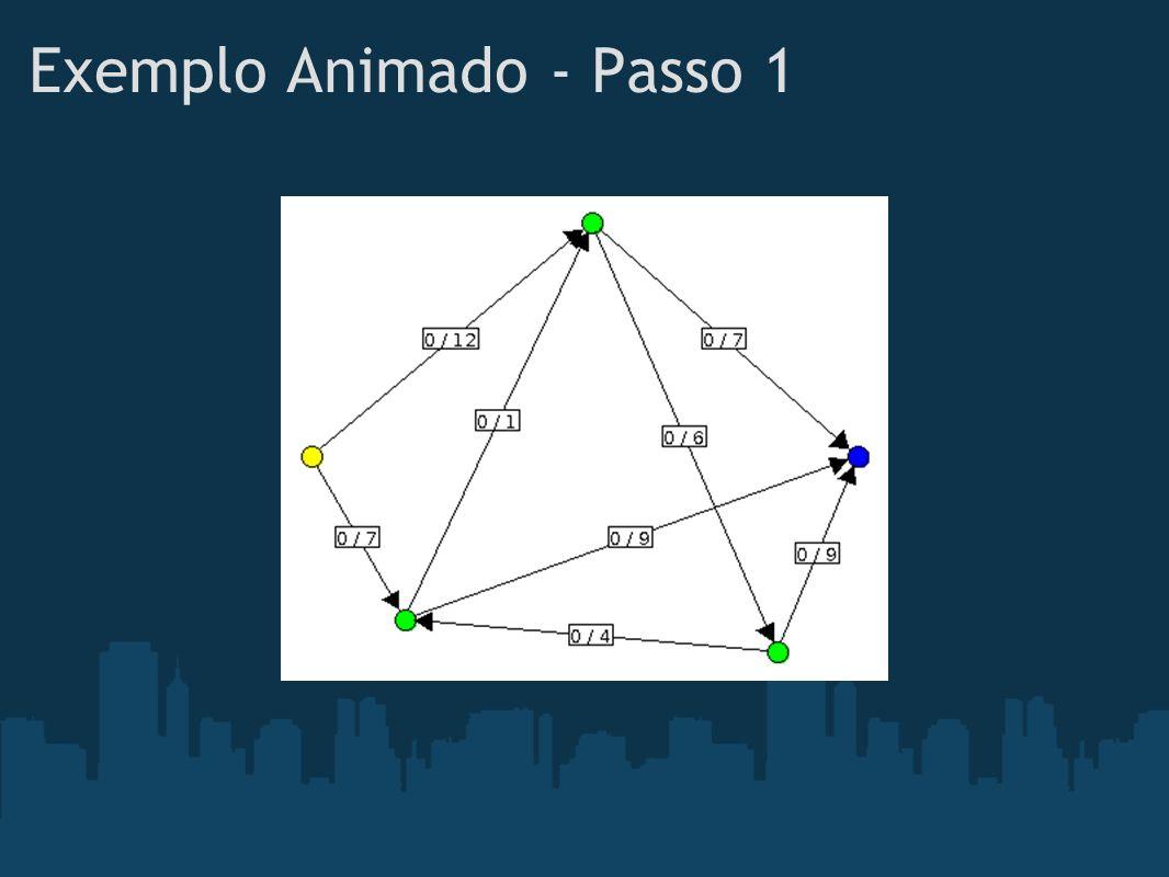 Exemplo Animado – Corte 3 Fluxo Máximo = 19 = Corte Mínimo
