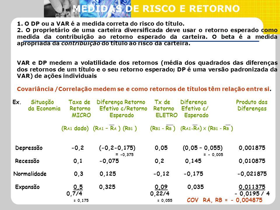 MEDIDAS DE RISCO E RETORNO 1. O DP ou a VAR é a medida correta do risco do título. 2. O proprietário de uma carteira diversificada deve usar o retorno