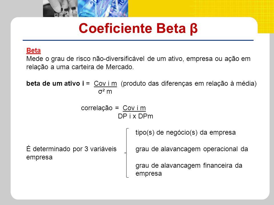 Coeficiente Beta β Beta Mede o grau de risco não-diversificável de um ativo, empresa ou ação em relação a uma carteira de Mercado. beta de um ativo i