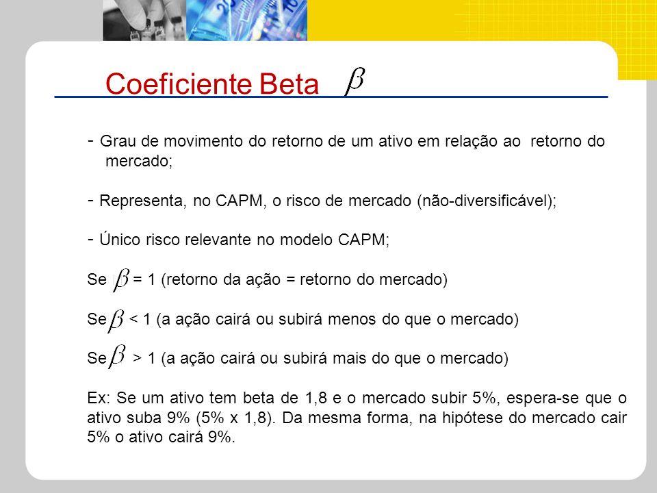 Coeficiente Beta - Grau de movimento do retorno de um ativo em relação ao retorno do mercado; - Representa, no CAPM, o risco de mercado (não-diversifi